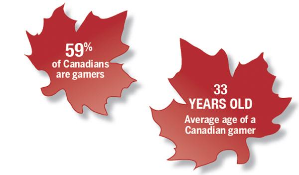 gamers-2011-data-600