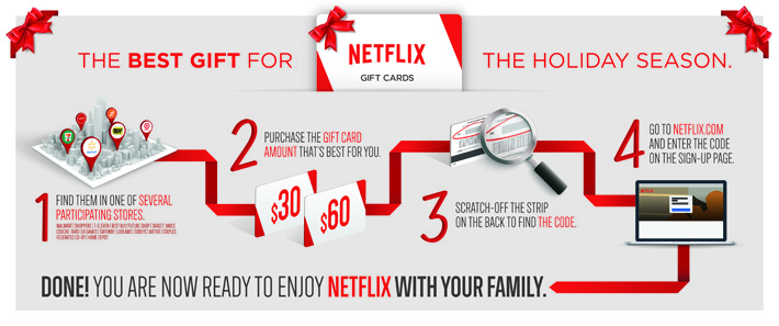 CONTEST: Win a One Year Netflix Canada Subscription! | Dork Shelf