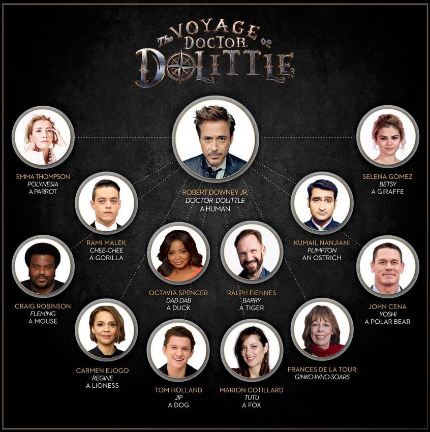 dolittle-cast